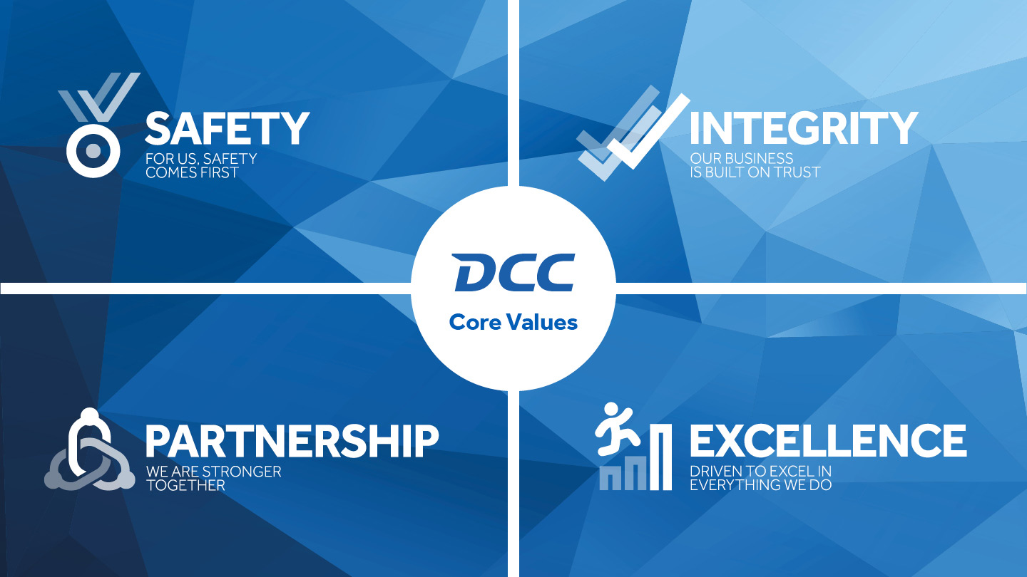 DCC Core values: Safety – For us, safety comes first; Integrity – our business is built on trust; Partnership – we are stronger together; Excellence – driven to excel in everything we do